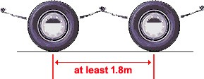 distance between two axles for trailers