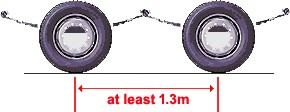 distance between two axles for motor vehicles